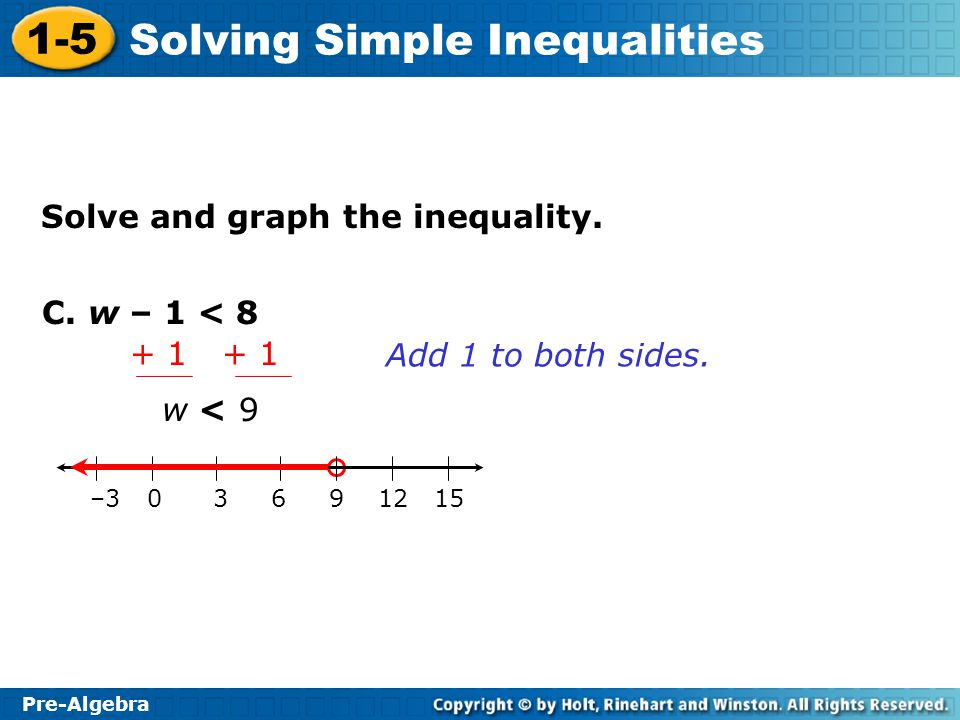 how to solve an inequality and graph it
