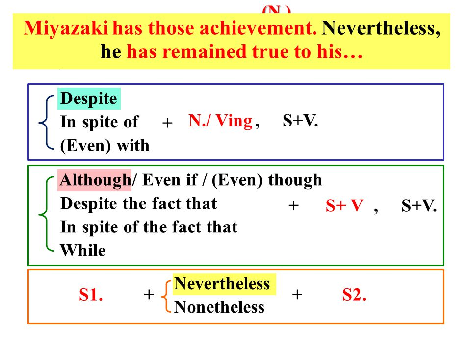 Despite (having) those achievement Although he has those achievement