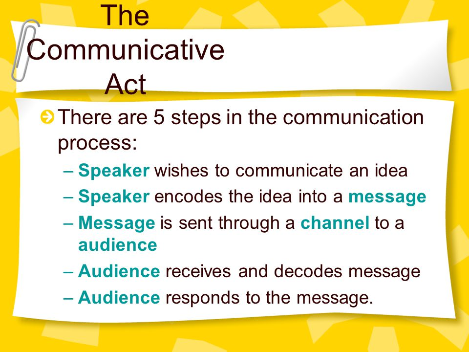The Communicative Act There are 5 steps in the communication process: