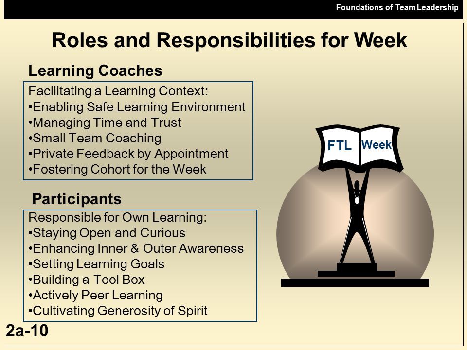 Roles and Responsibilities for Week