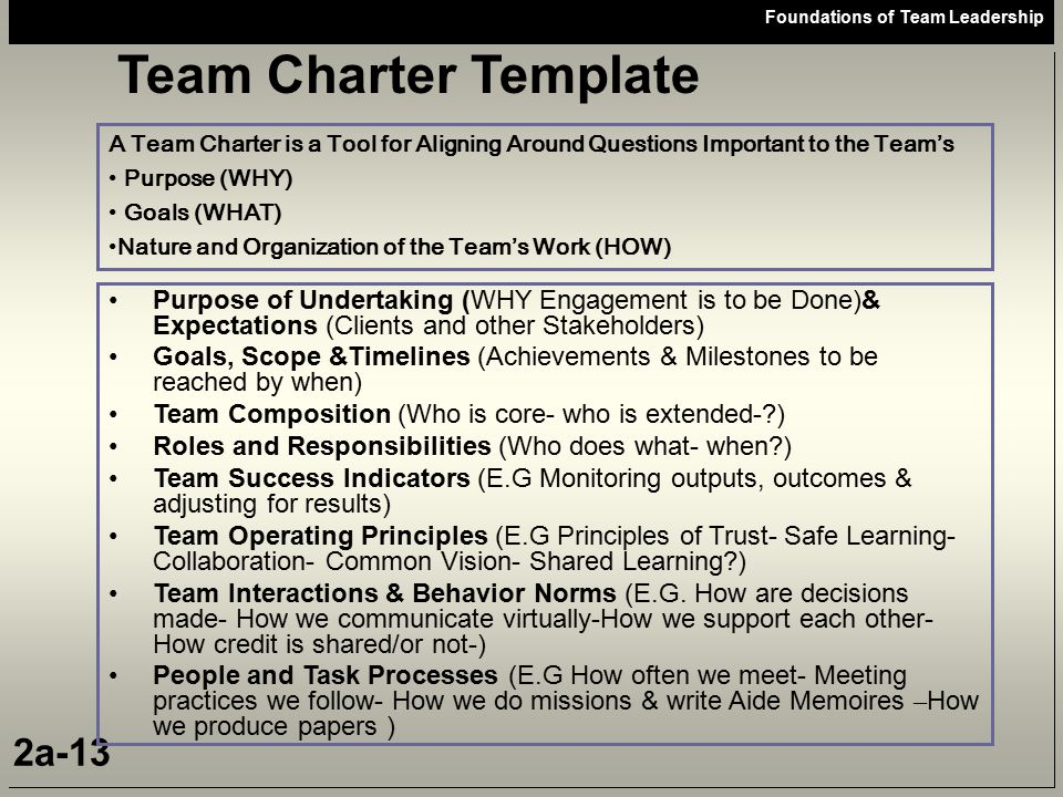 Foundations of team leadership ppt video online download for Team charter template sample