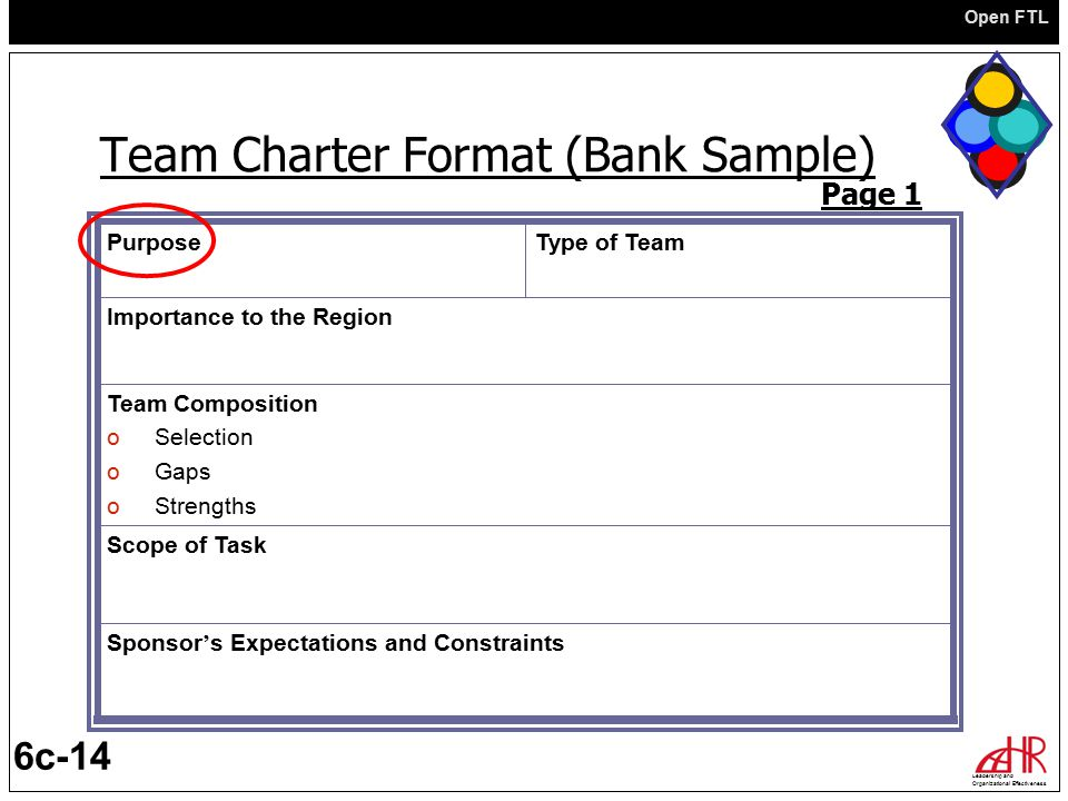 team charter format In project management, a project charter, project definition, or project statement is  a statement  to authorize the project - using a comparable format, projects can  be ranked and authorized by return on investment  a project charter will be  created in the initiating process group of a phase or a project at the very start.