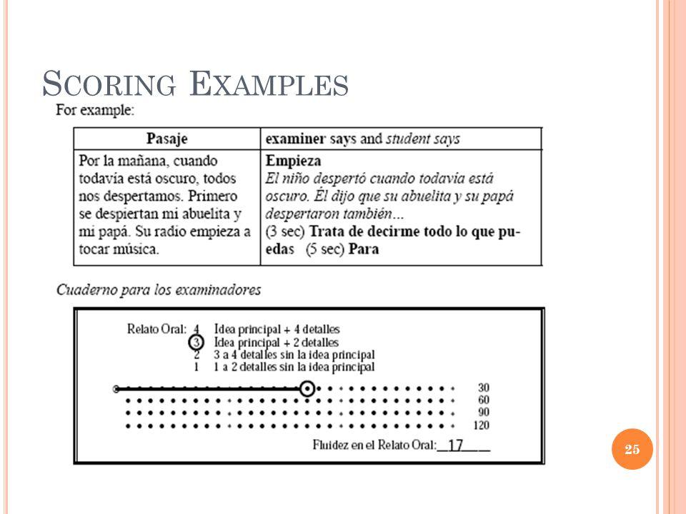 Scoring Examples