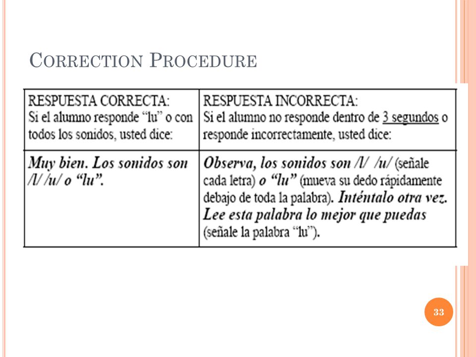 Correction Procedure