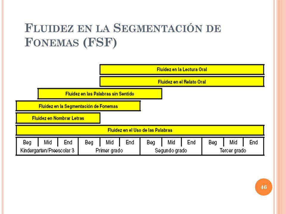 Fluidez en la Segmentación de Fonemas (FSF)
