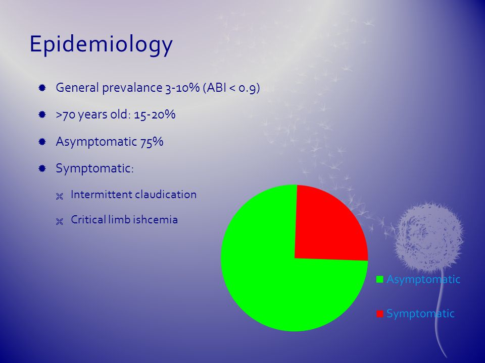 Epidemiology General prevalance 3-10% (ABI < 0.9)