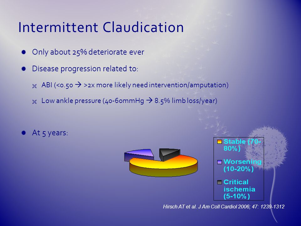 Intermittent Claudication