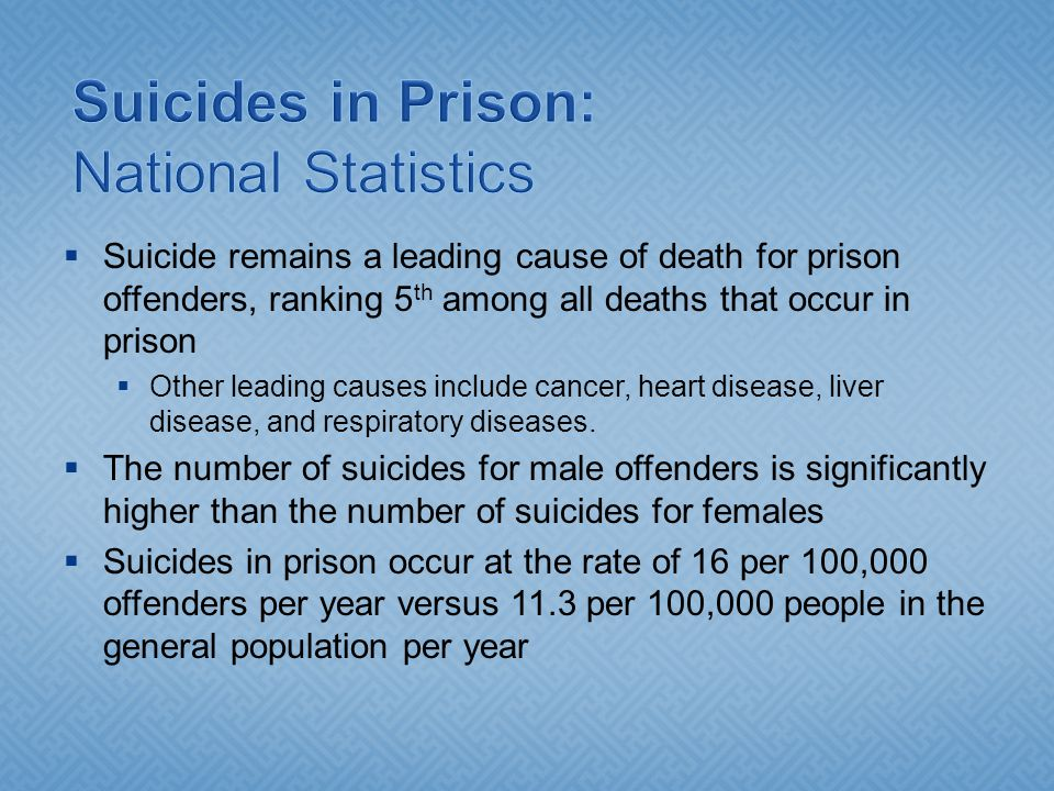 Suicides in Prison: National Statistics