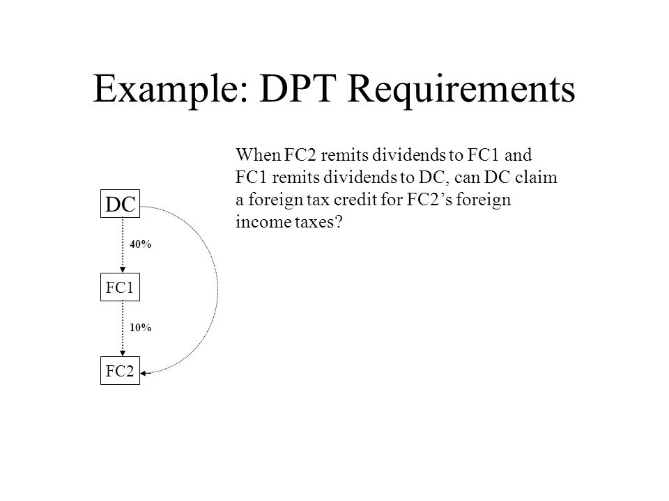 Example: DPT Requirements