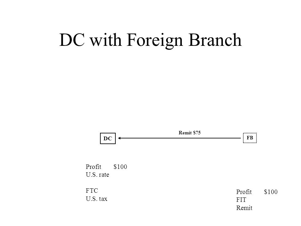 DC with Foreign Branch Profit $100 U.S. rate FTC U.S. tax Profit $100