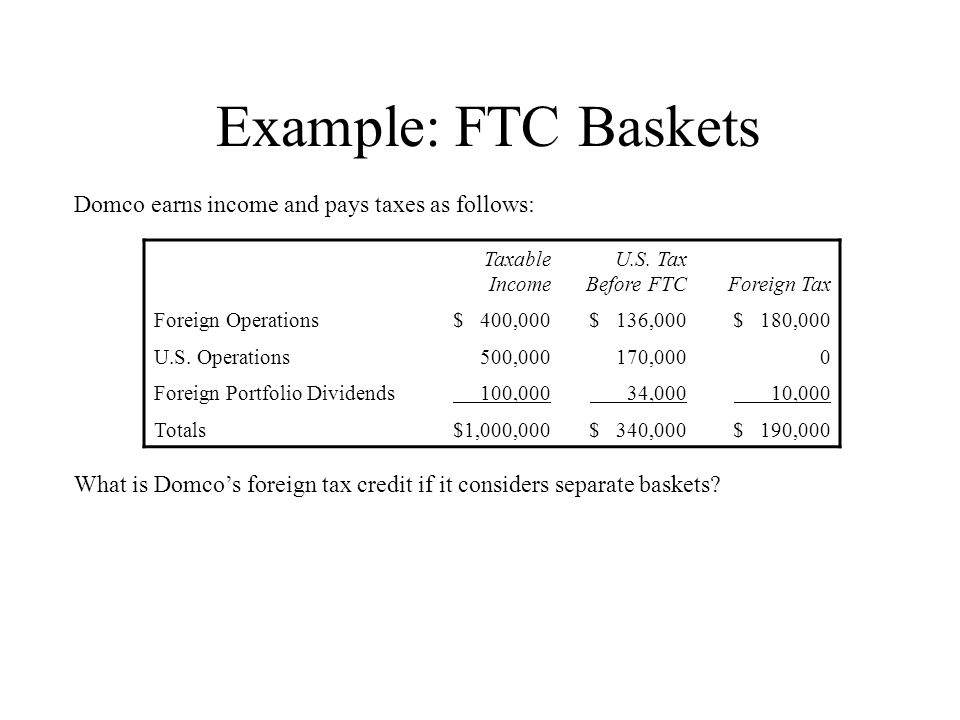Example: FTC Baskets Domco earns income and pays taxes as follows: