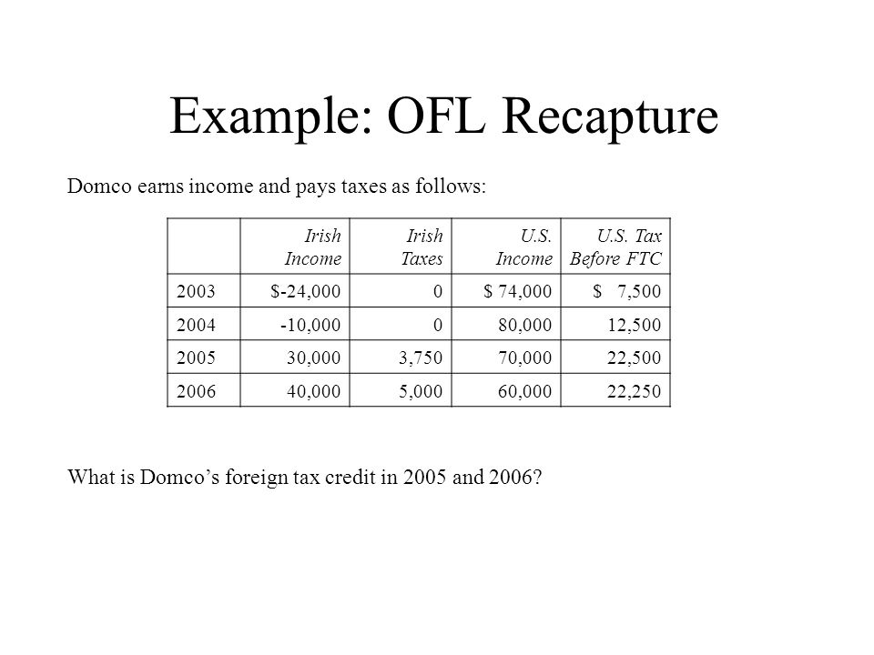 Example: OFL Recapture