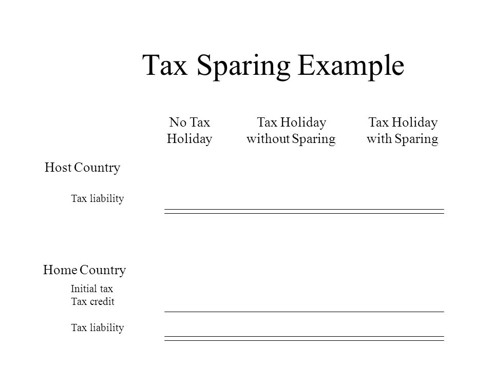 Tax Sparing Example No Tax Holiday Tax Holiday without Sparing