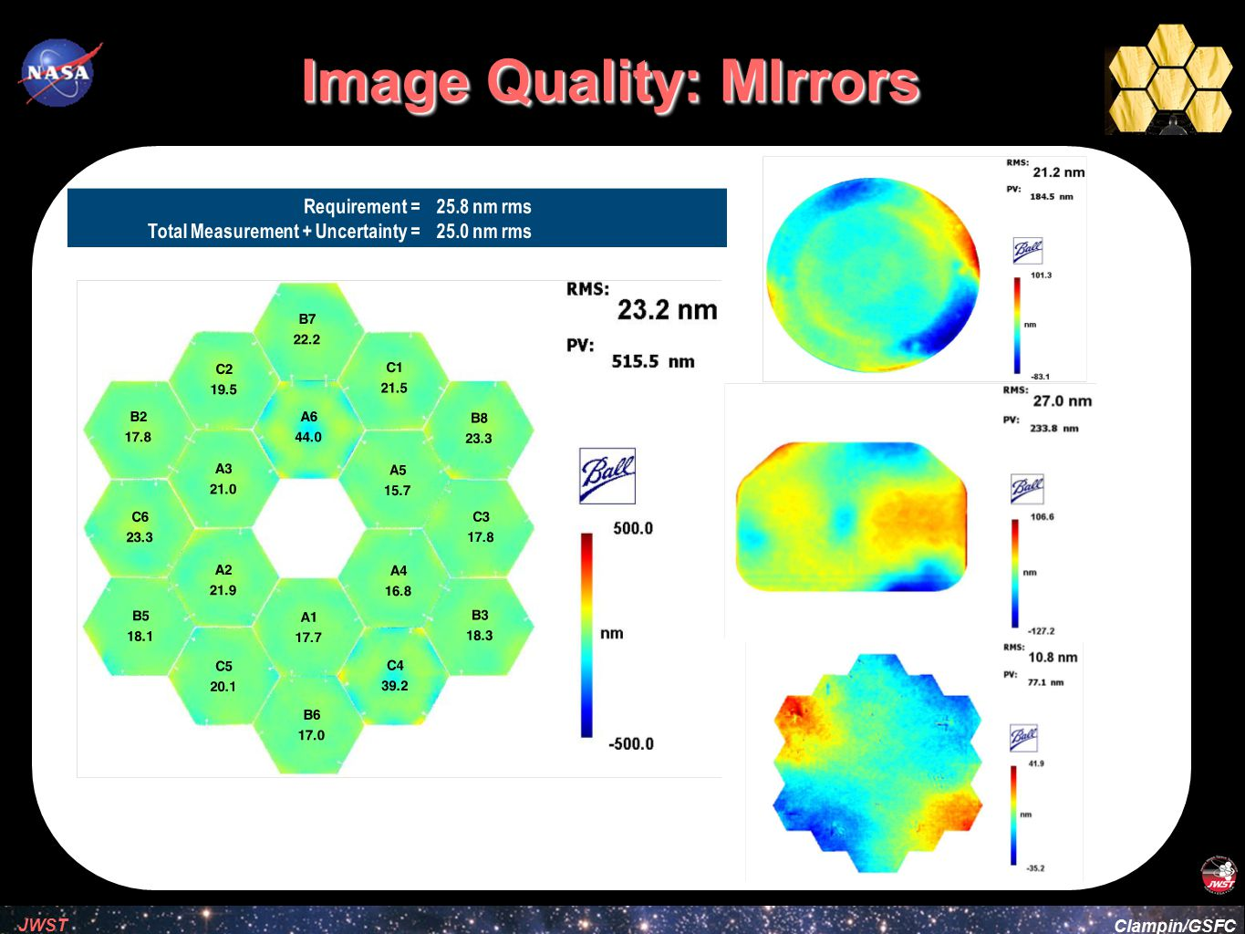 Image Quality: MIrrors