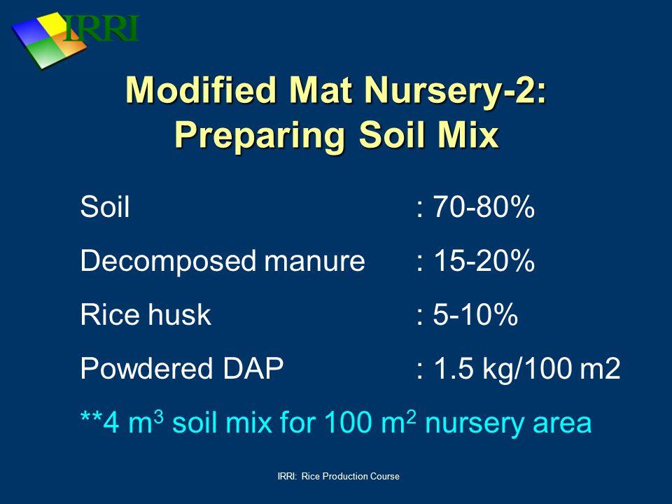 Modified Mat Nursery-2: