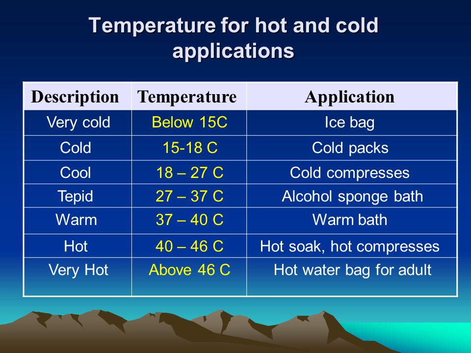 Temperature for hot and cold applications