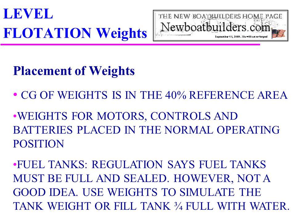 LEVEL FLOTATION Weights