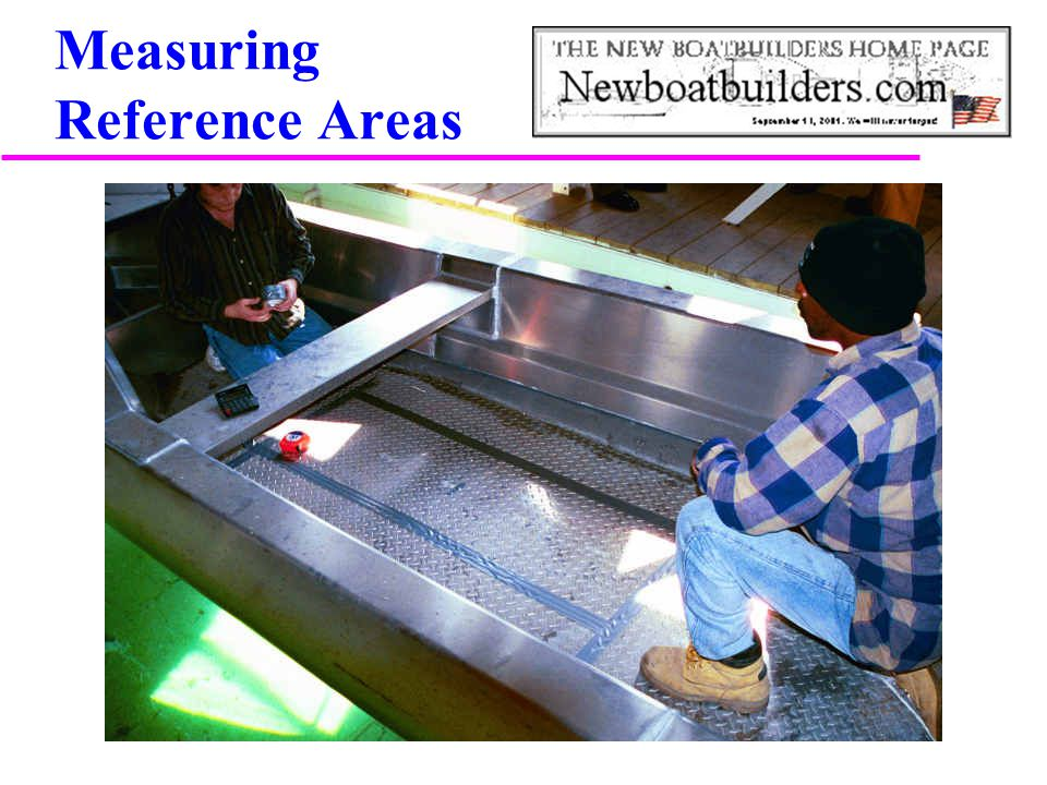 Measuring Reference Areas