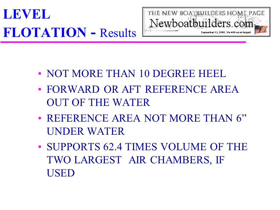 LEVEL FLOTATION - Results