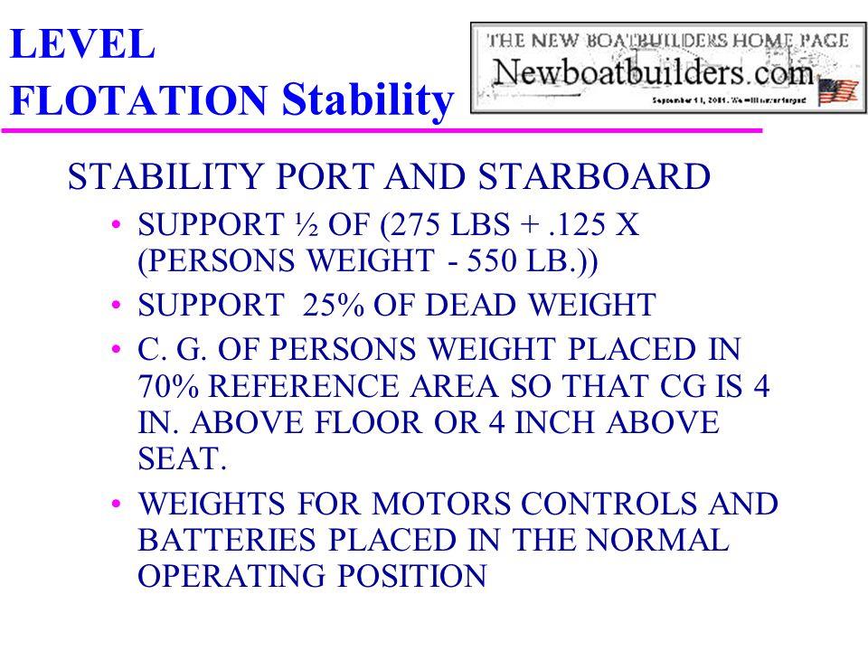 LEVEL FLOTATION Stability