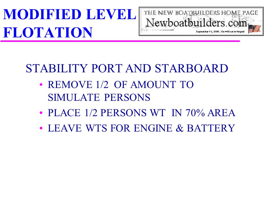 MODIFIED LEVEL FLOTATION