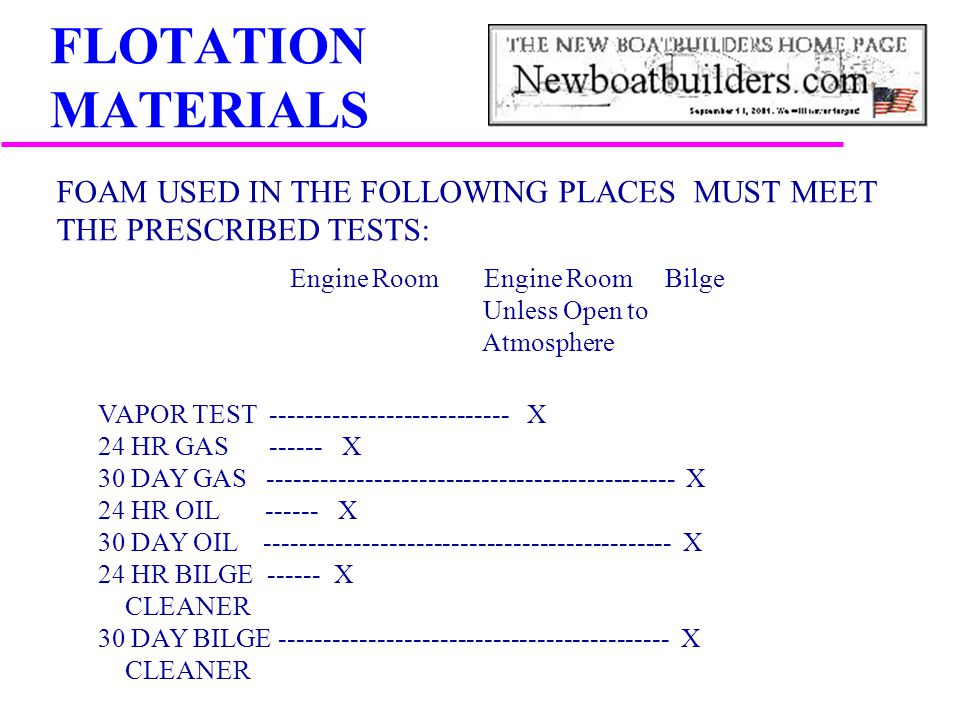 FLOTATION MATERIALS FOAM USED IN THE FOLLOWING PLACES MUST MEET