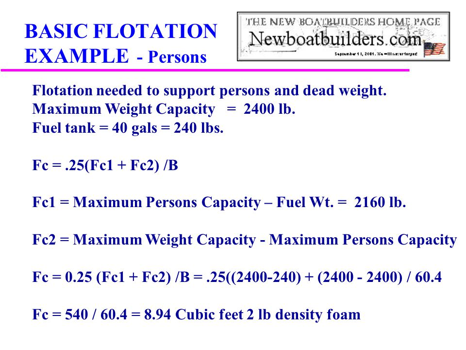 BASIC FLOTATION EXAMPLE - Persons