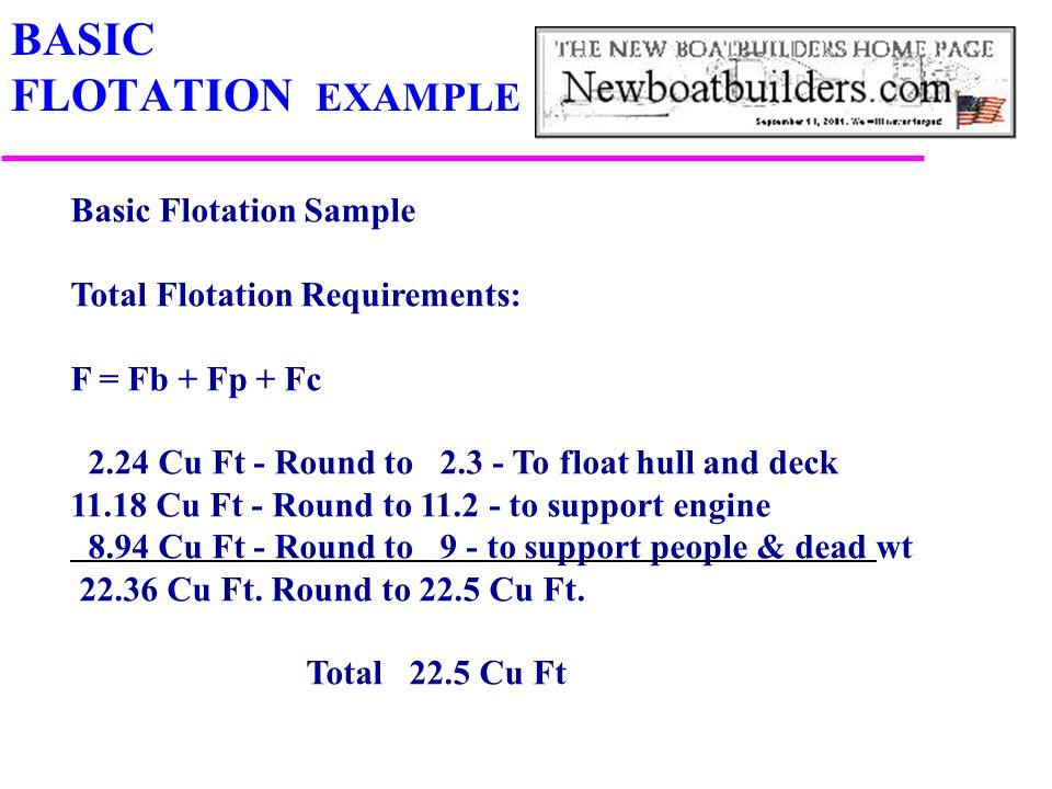 BASIC FLOTATION EXAMPLE