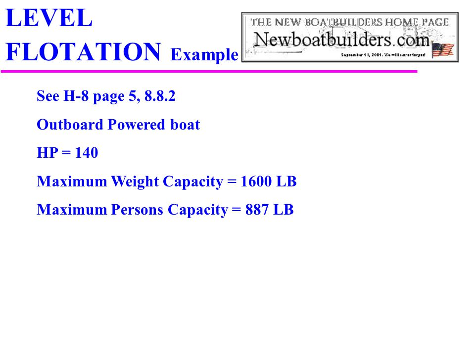 LEVEL FLOTATION Example