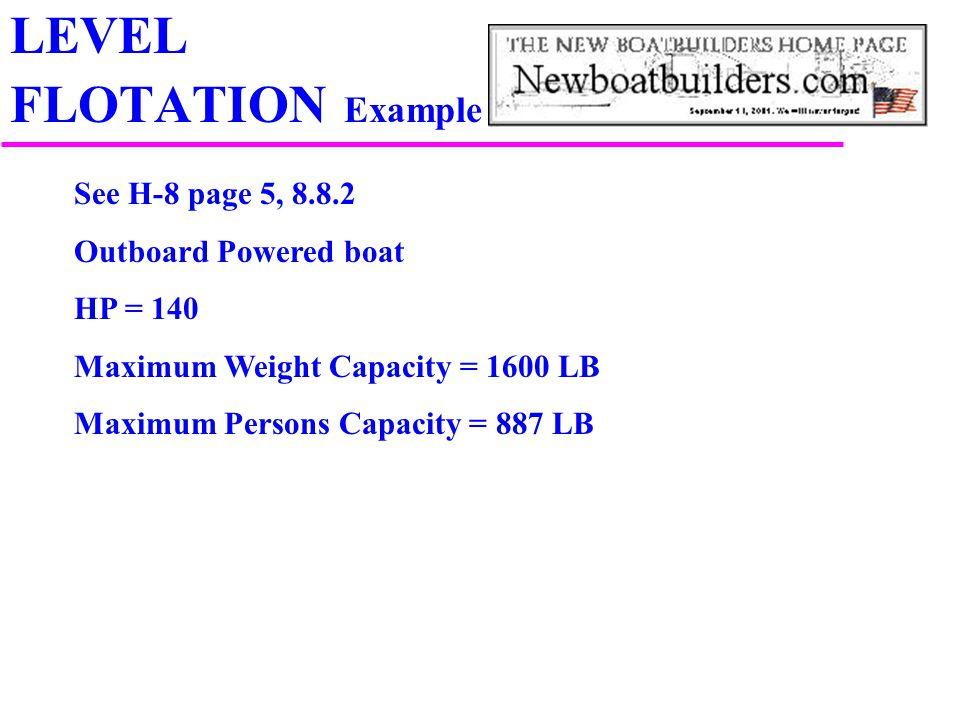 LEVEL FLOTATION Example