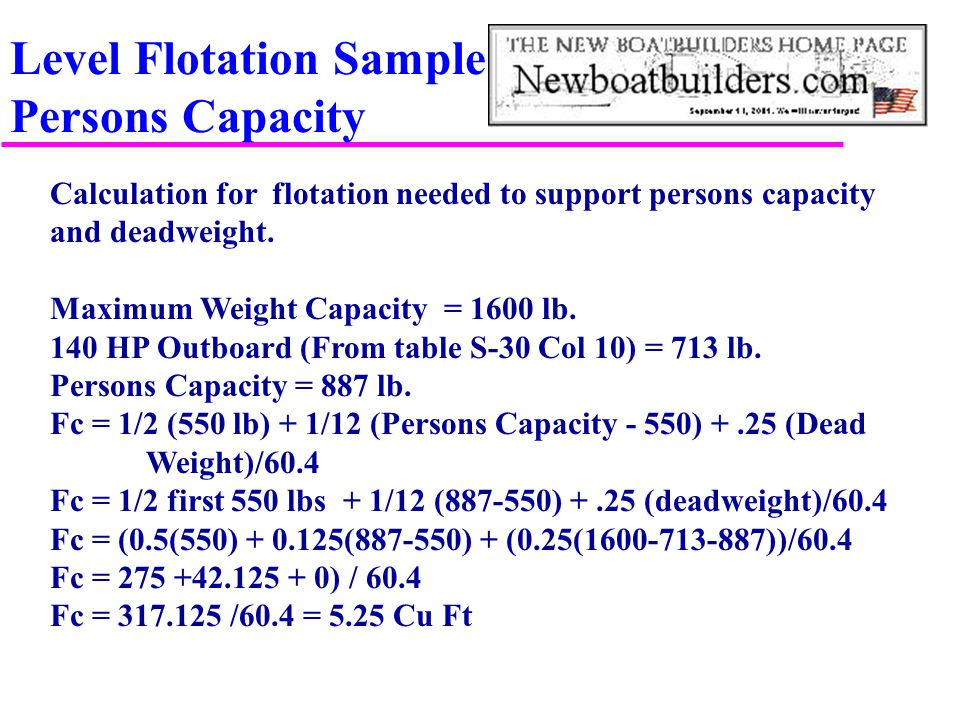 Level Flotation Sample Persons Capacity
