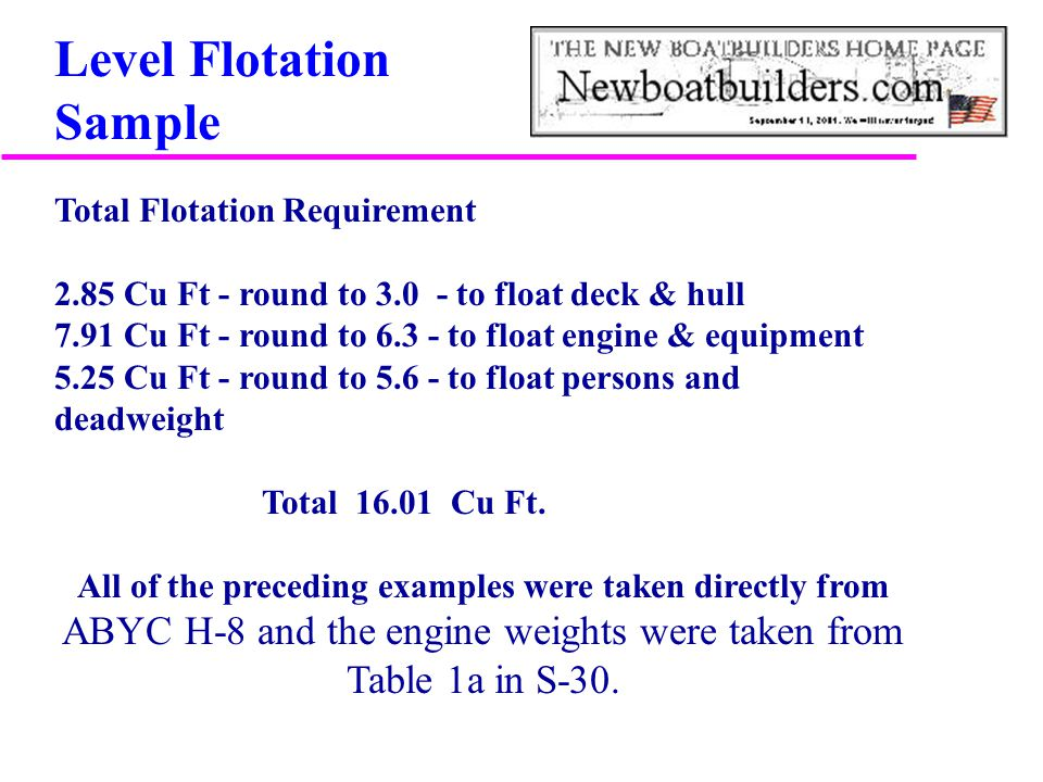 Level Flotation Sample