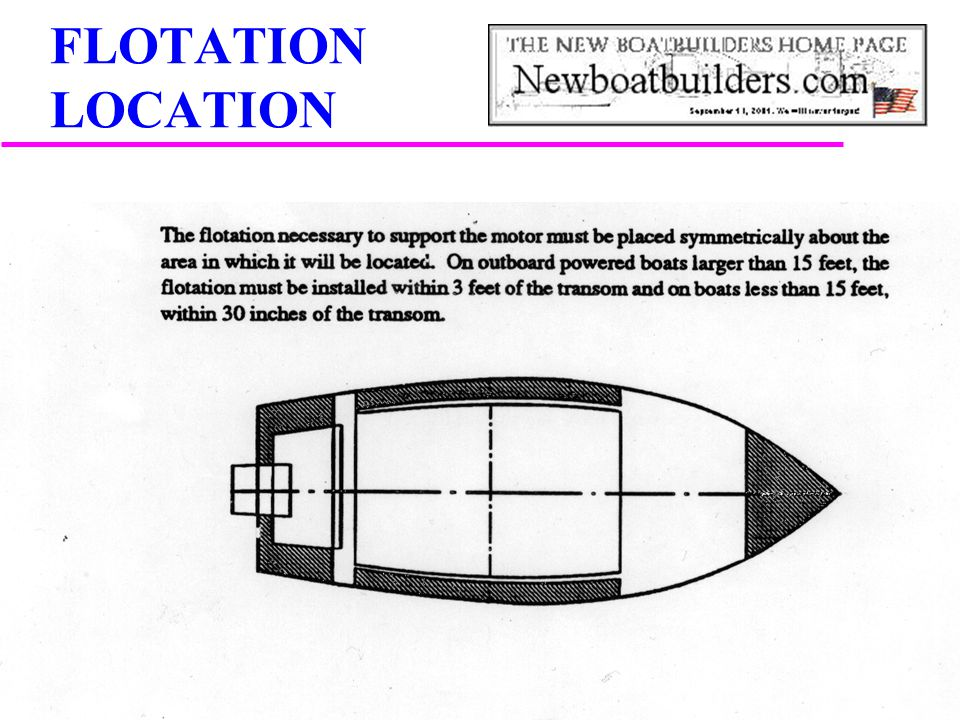 FLOTATION LOCATION