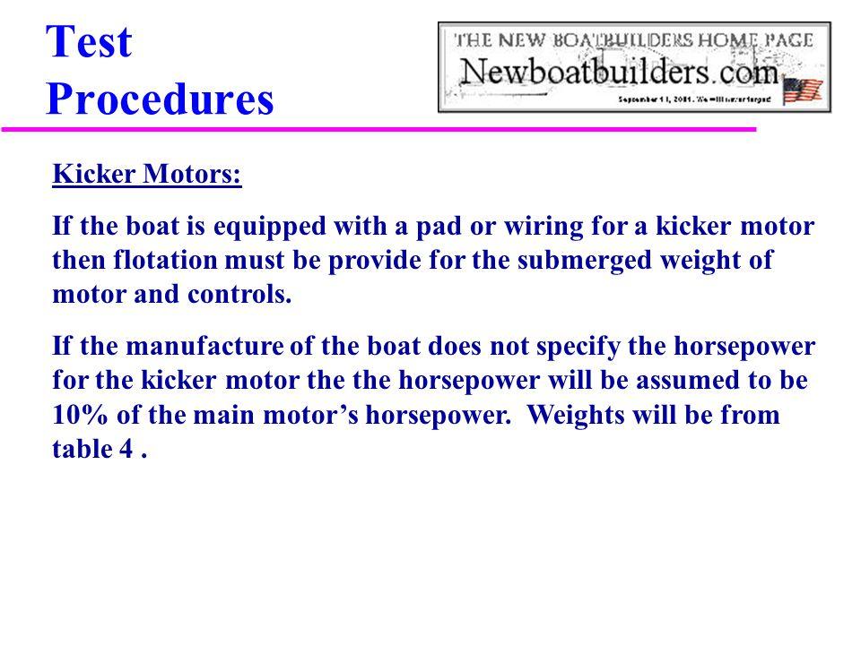 Test Procedures Kicker Motors: