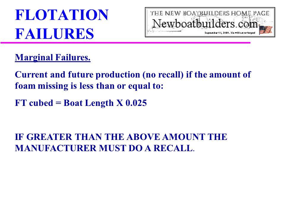 FLOTATION FAILURES Marginal Failures.