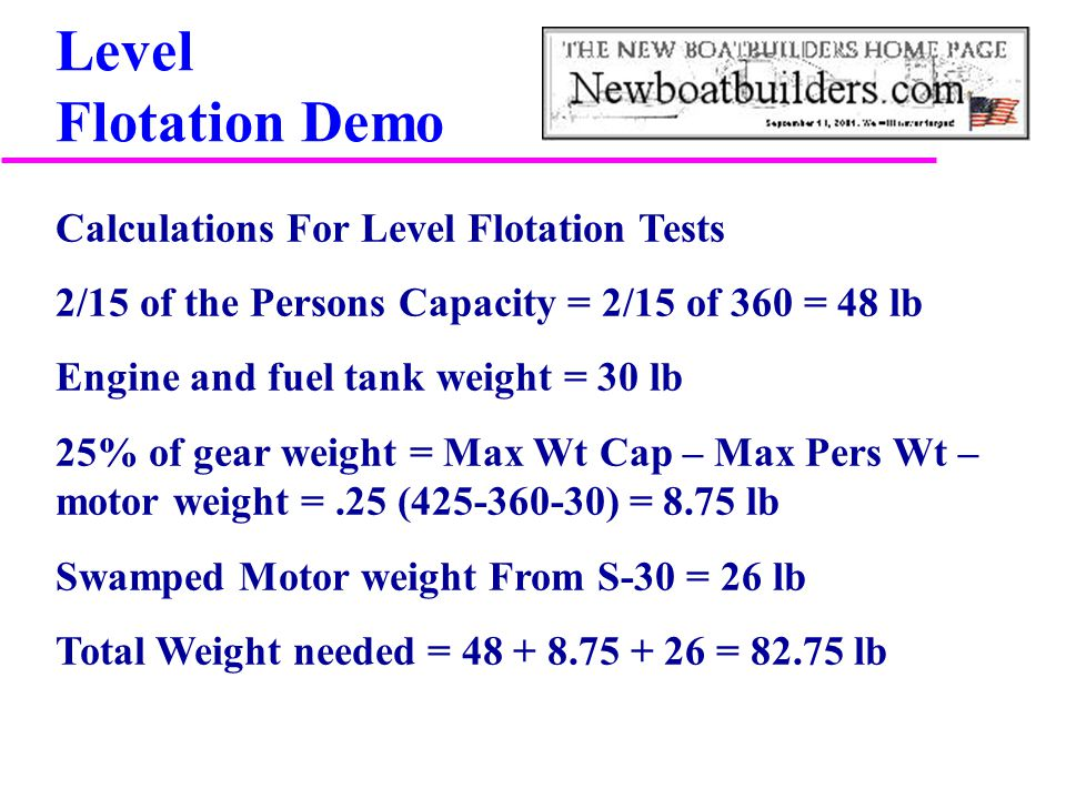 Level Flotation Demo Calculations For Level Flotation Tests