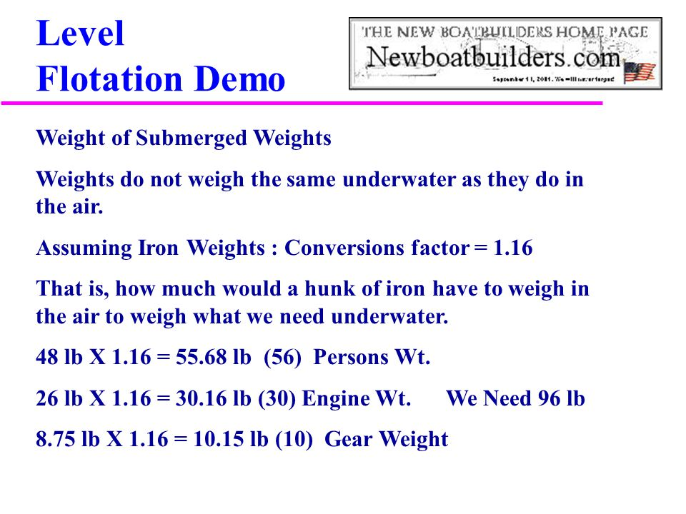 Level Flotation Demo Weight of Submerged Weights