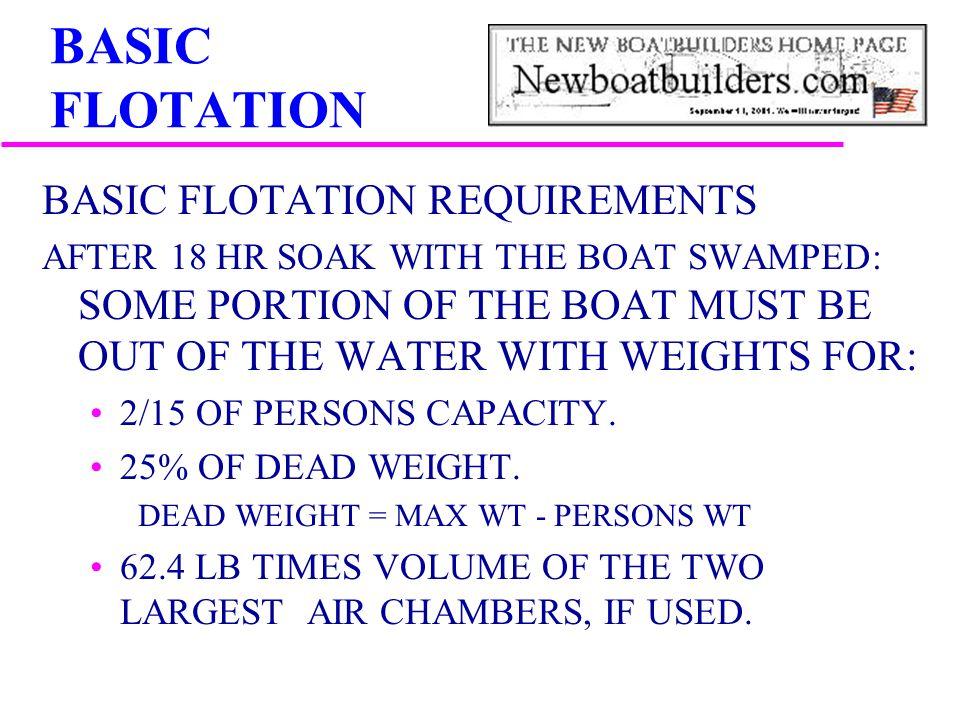BASIC FLOTATION BASIC FLOTATION REQUIREMENTS
