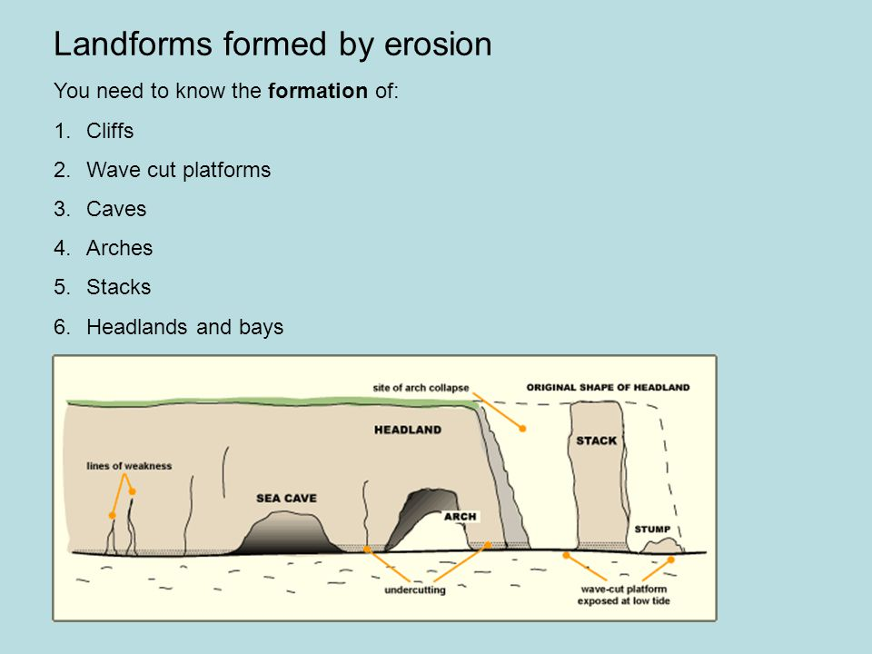 Landforms formed by erosion