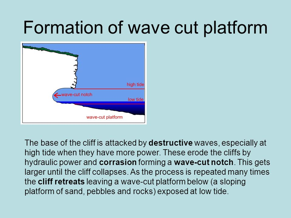 Formation of wave cut platform