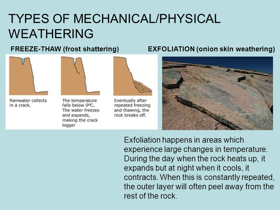 TYPES OF MECHANICAL/PHYSICAL WEATHERING