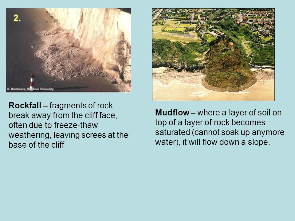 Rockfall – fragments of rock break away from the cliff face, often due to freeze-thaw weathering, leaving screes at the base of the cliff