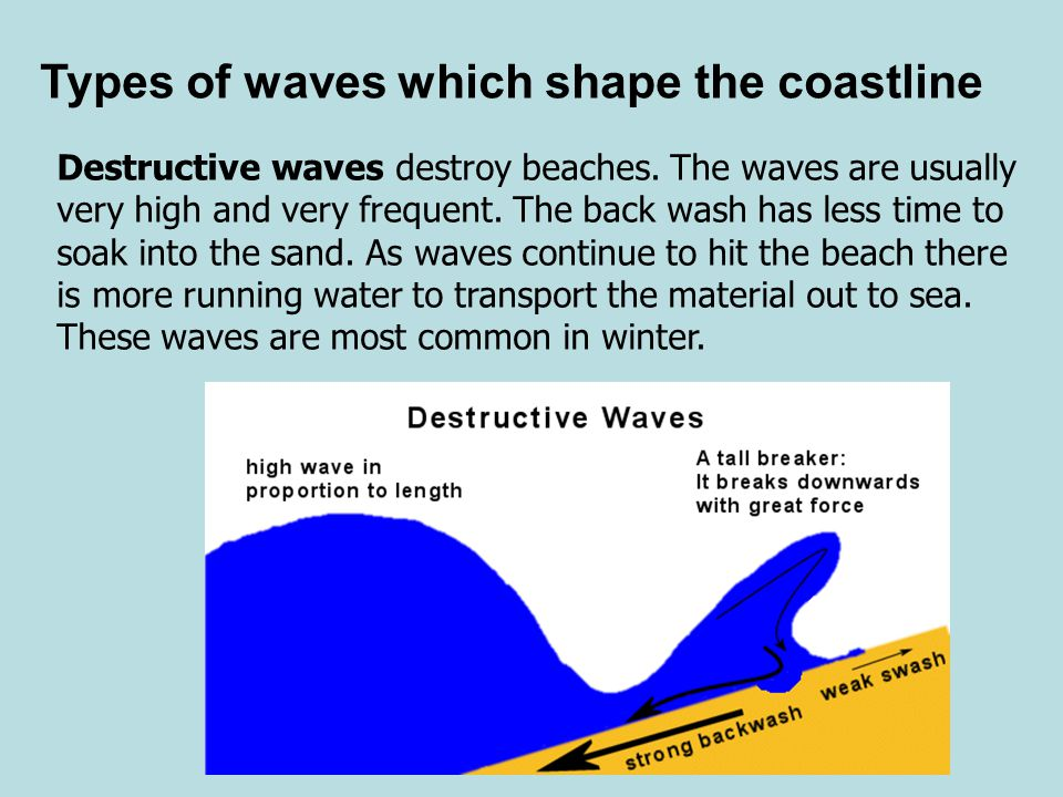 Types of waves which shape the coastline