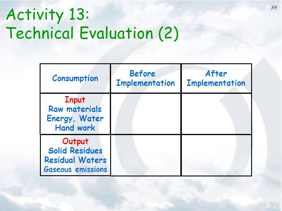 Evaluation Methodologies In A Cleaner Production Plant  Ppt Video
