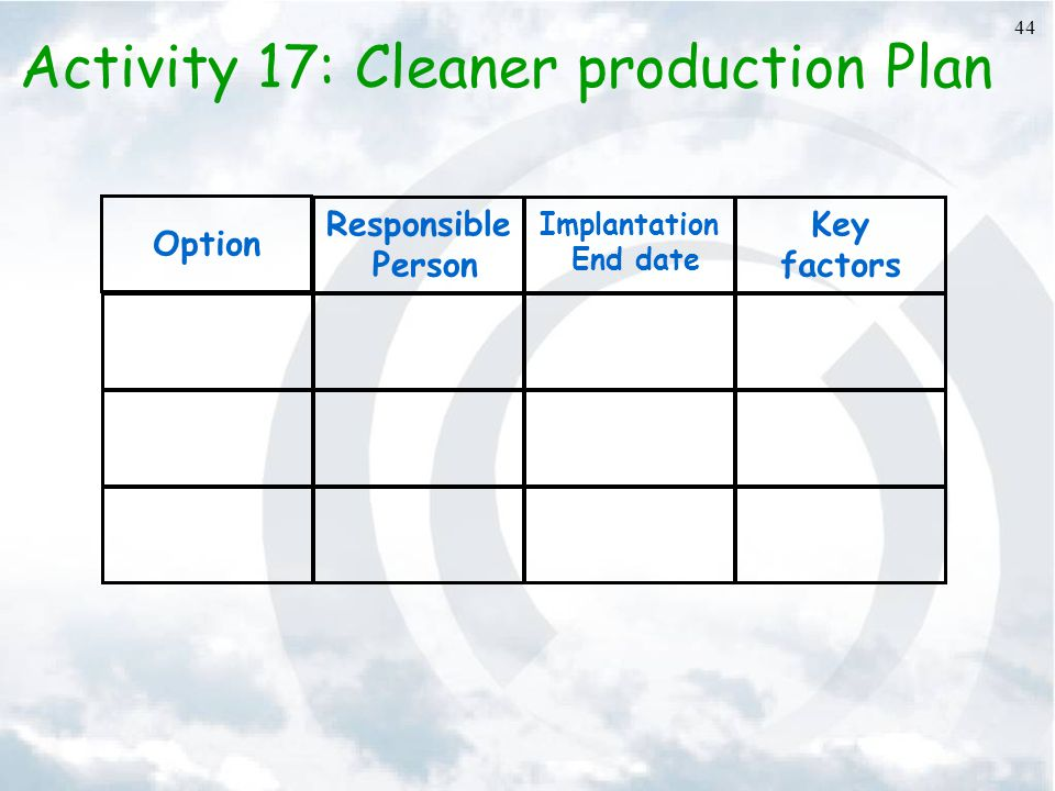 Activity 17: Cleaner production Plan