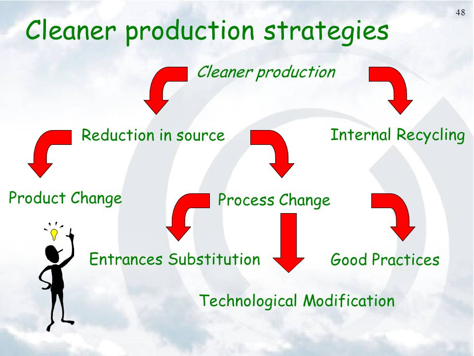 Cleaner production strategies
