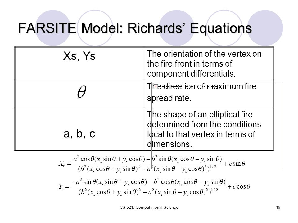 FARSITE Model: Richards' Equations