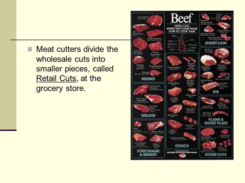 Meat cutters divide the wholesale cuts into smaller pieces, called Retail Cuts, at the grocery store.