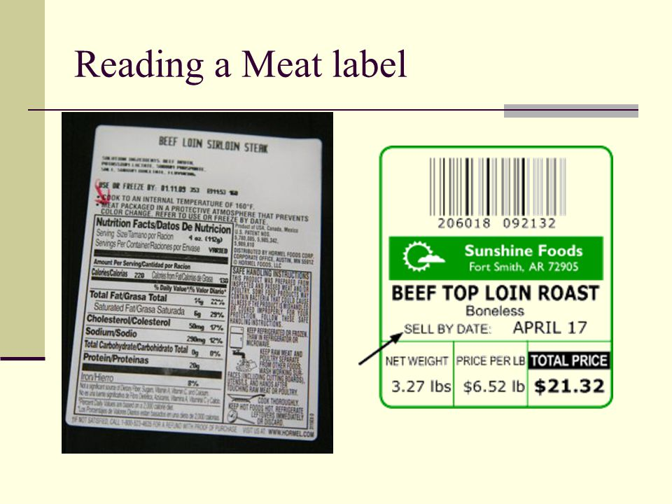 Reading a Meat label