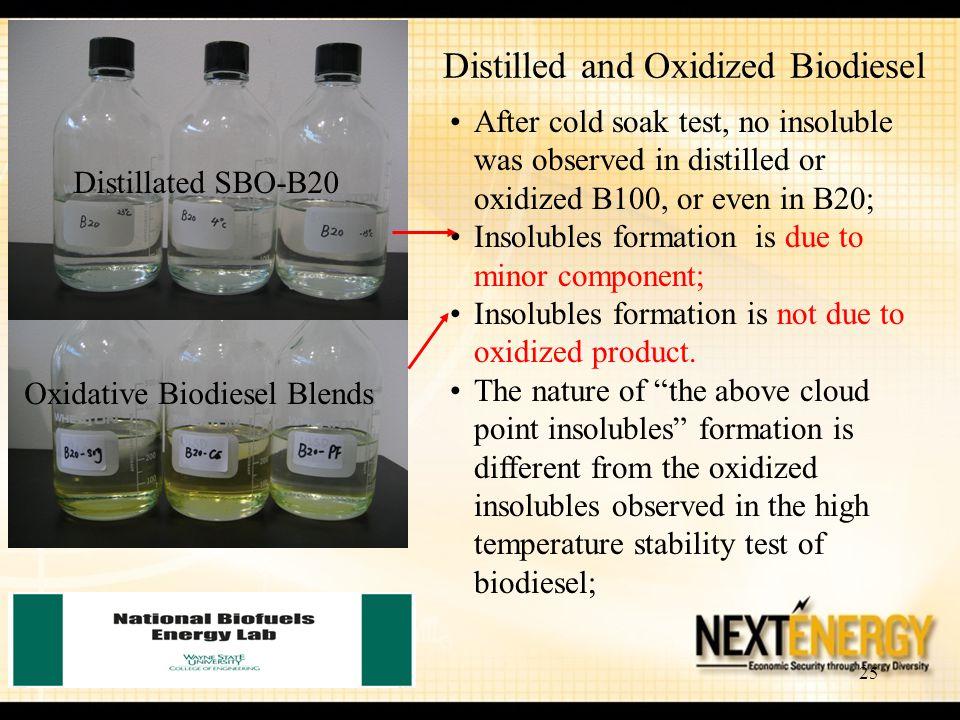 Distilled and Oxidized Biodiesel